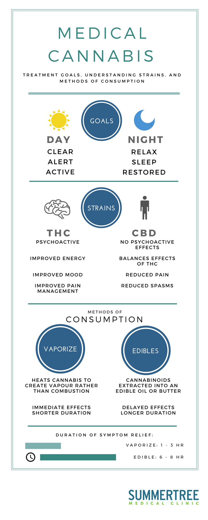 medical-cannabis-infographic-3